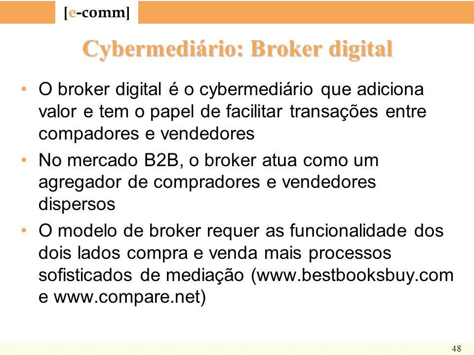 Cybermediário: Broker digital