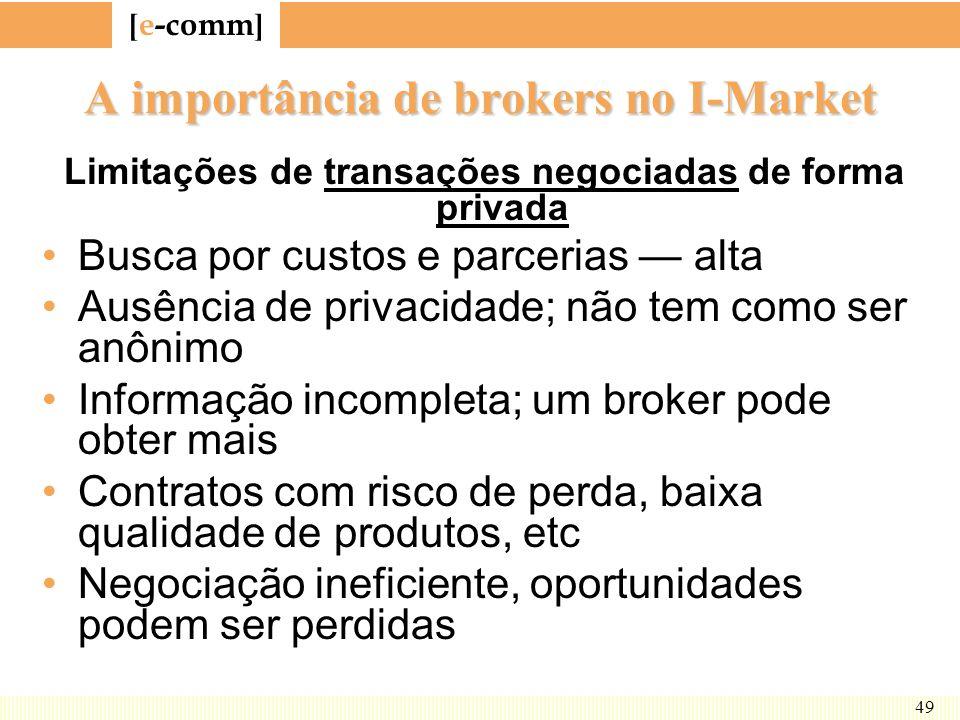 A importância de brokers no I-Market