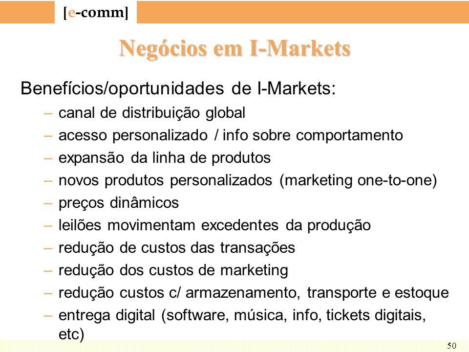 Negócios em I-Markets Benefícios/oportunidades de I-Markets: