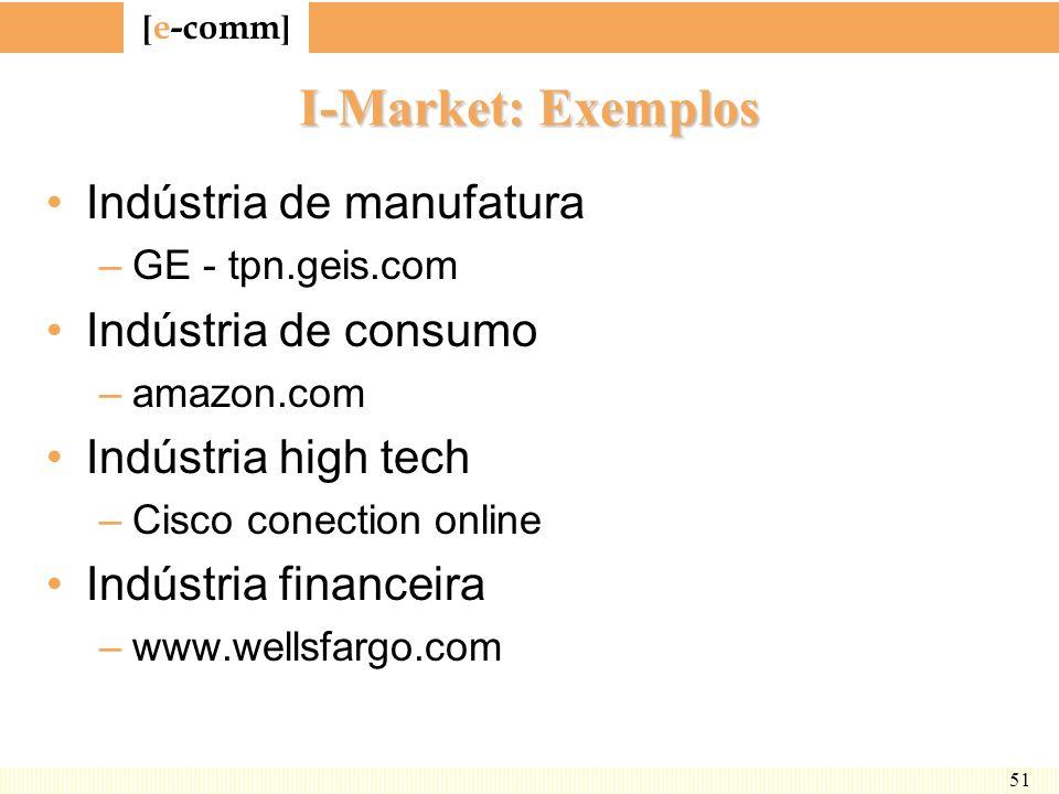 I-Market: Exemplos Indústria de manufatura Indústria de consumo