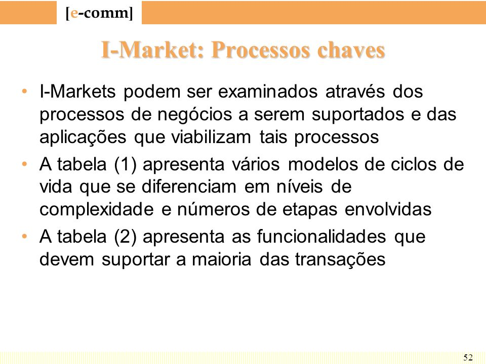 I-Market: Processos chaves