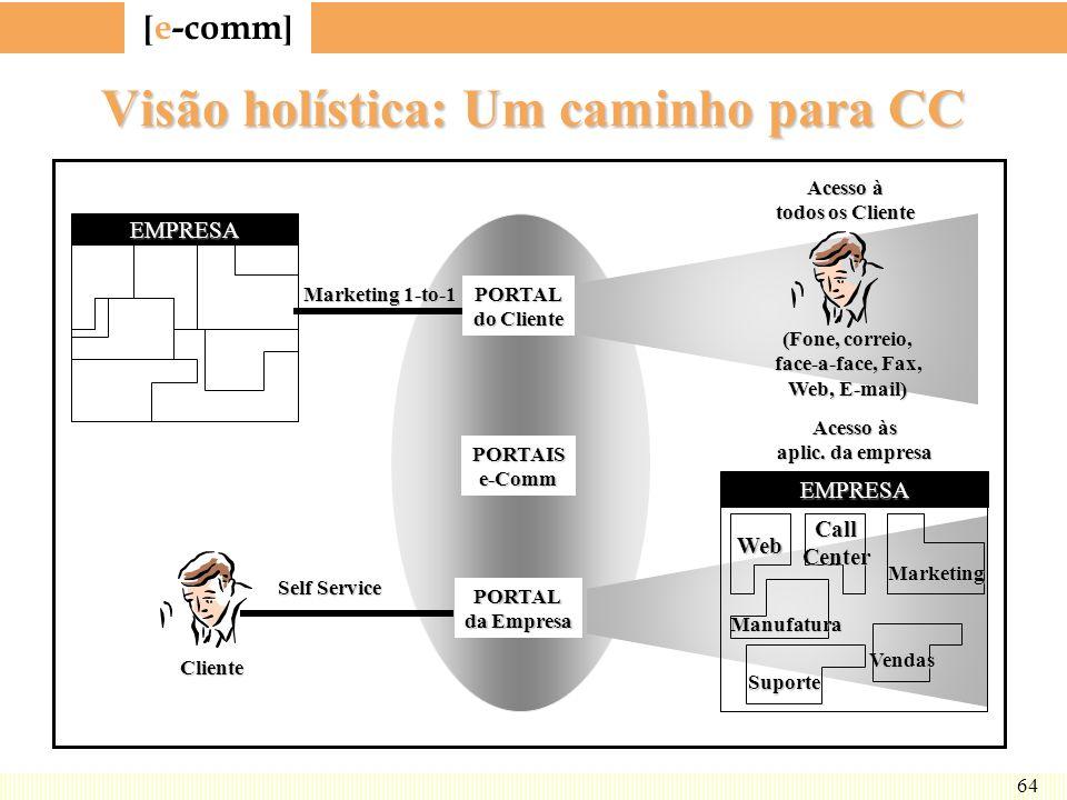 Visão holística: Um caminho para CC
