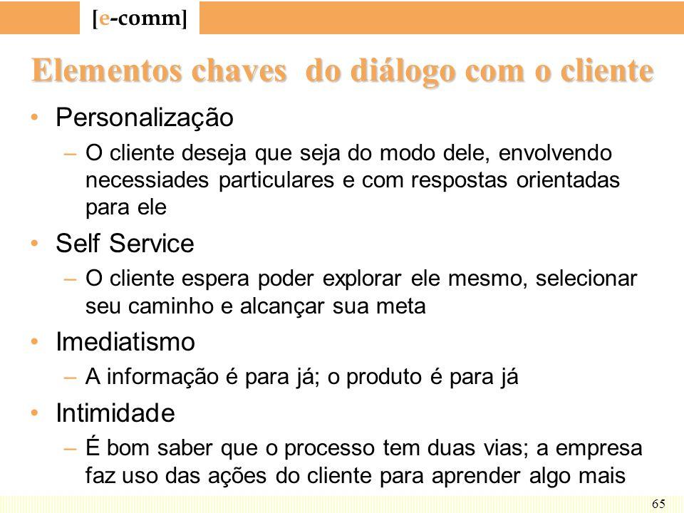 Elementos chaves do diálogo com o cliente