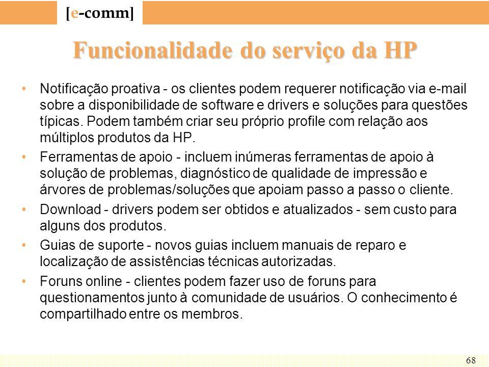 Funcionalidade do serviço da HP