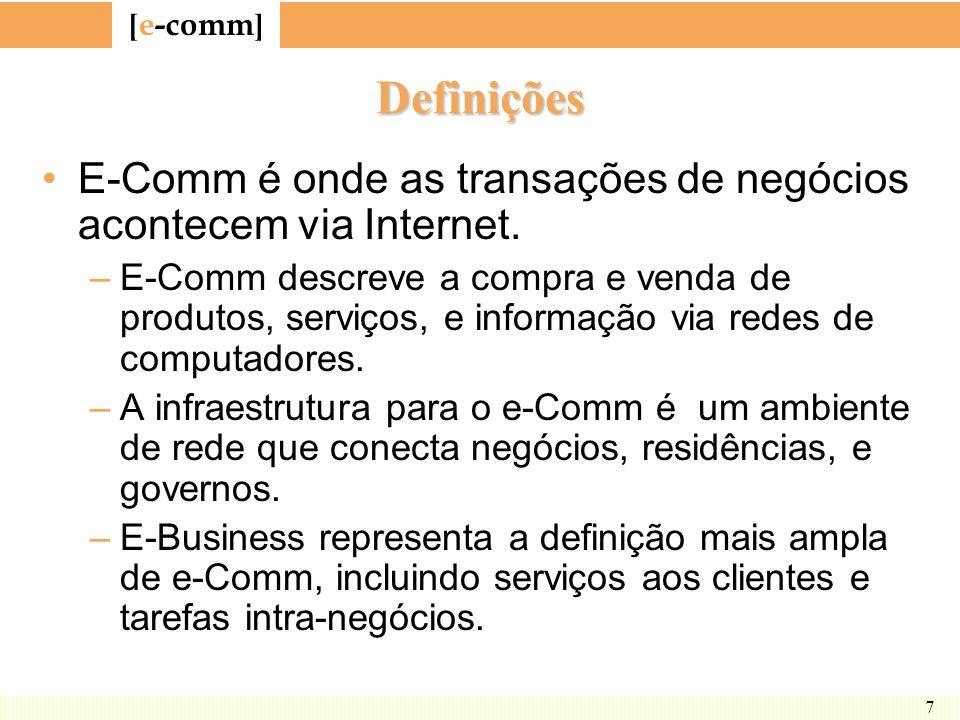 Definições E-Comm é onde as transações de negócios acontecem via Internet.