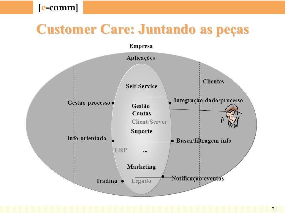 Customer Care: Juntando as peças