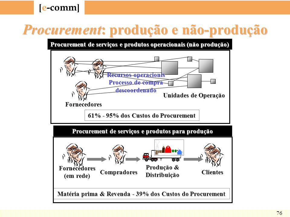 Procurement: produção e não-produção