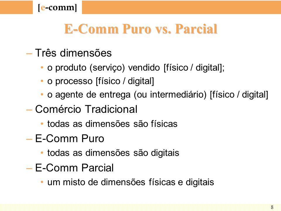 E-Comm Puro vs. Parcial Três dimensões Comércio Tradicional