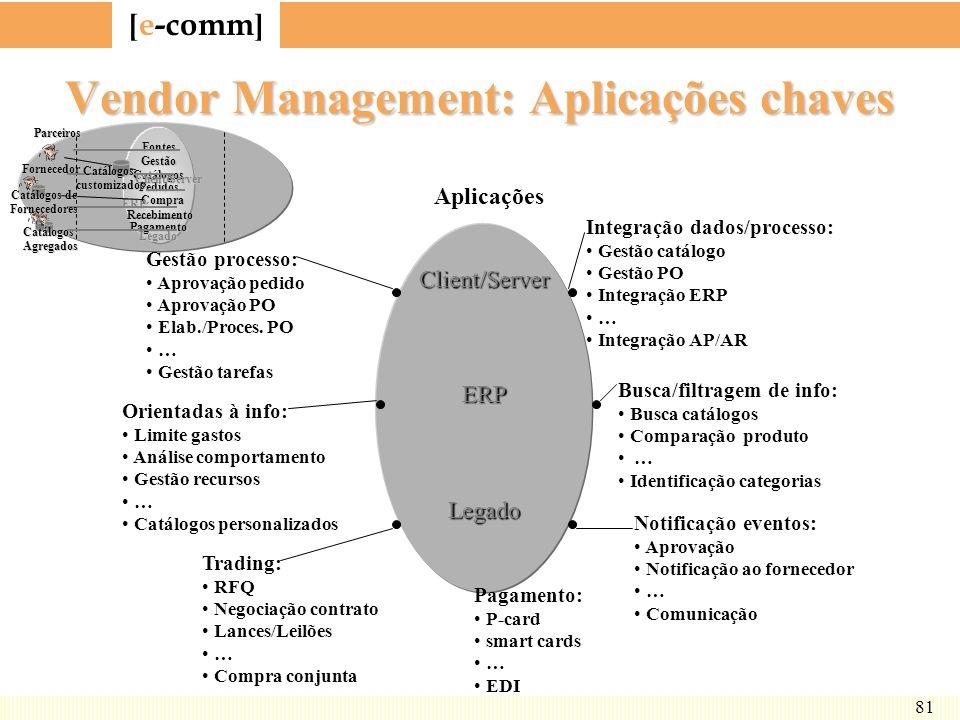 Vendor Management: Aplicações chaves