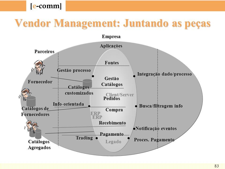 Vendor Management: Juntando as peças