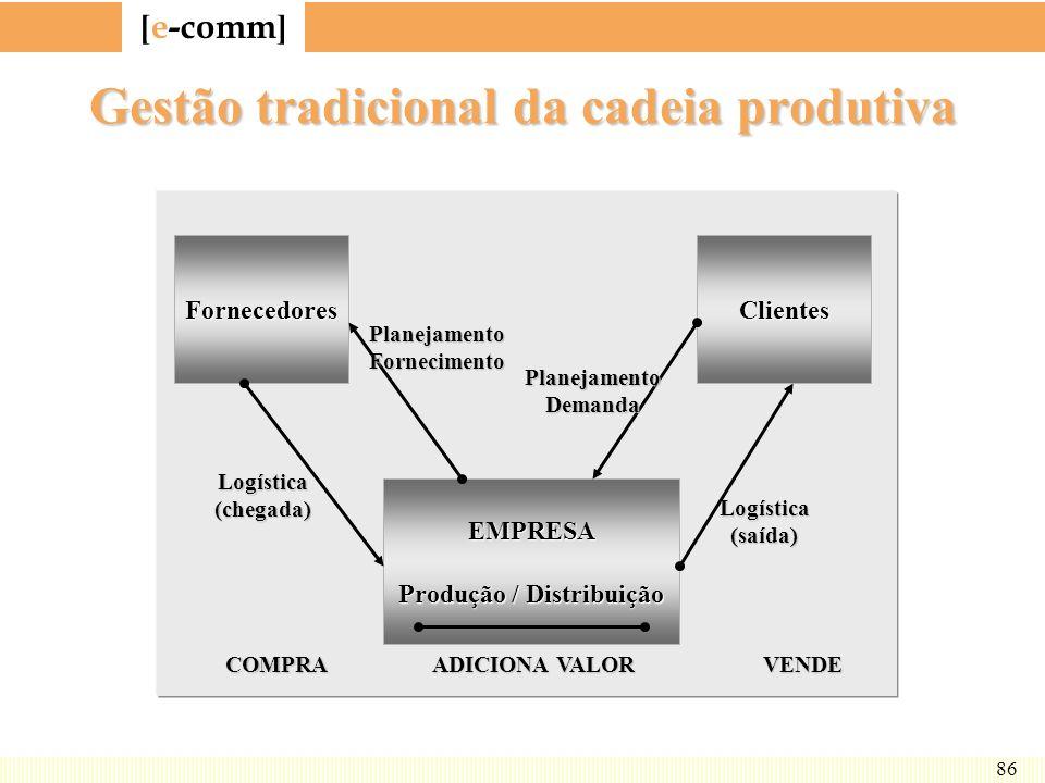 Gestão tradicional da cadeia produtiva