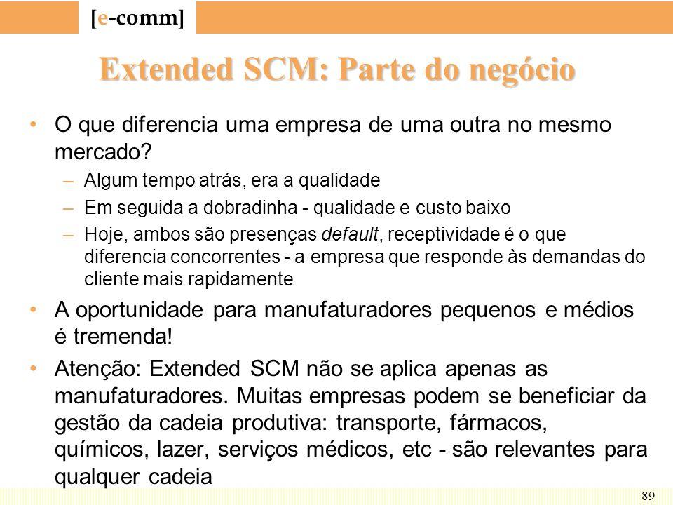 Extended SCM: Parte do negócio