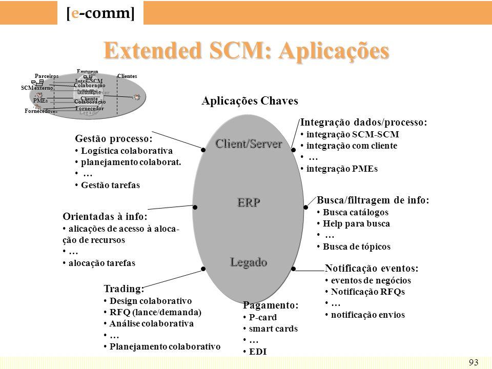 Extended SCM: Aplicações