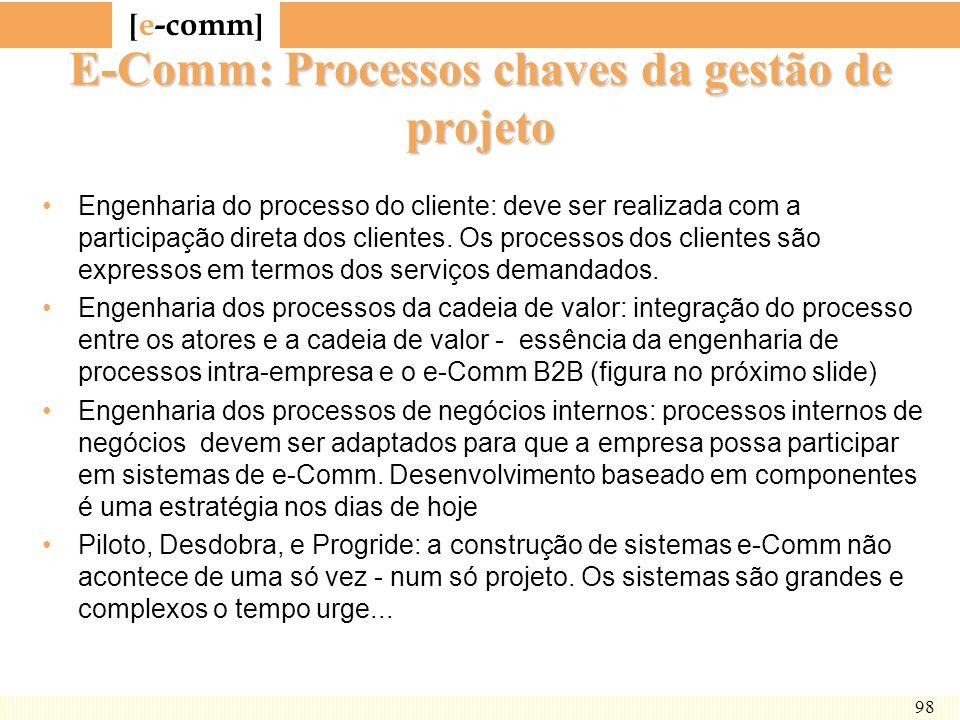 E-Comm: Processos chaves da gestão de projeto