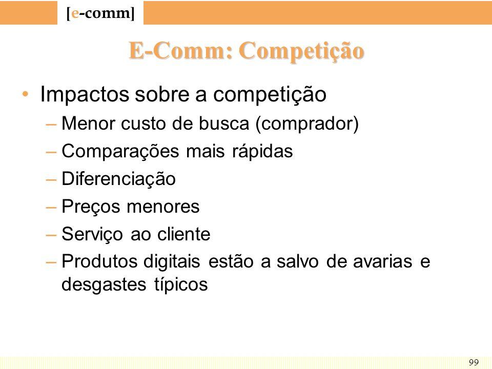 E-Comm: Competição Impactos sobre a competição