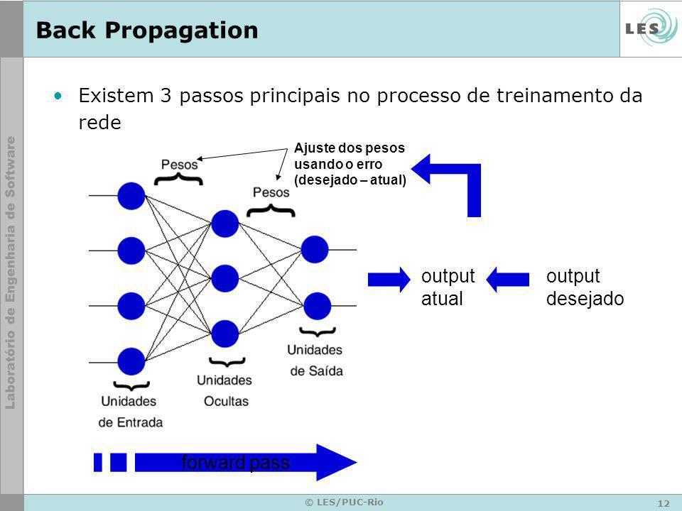 Back Propagation Existem 3 passos principais no processo de treinamento da rede. Ajuste dos pesos.
