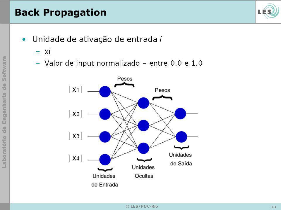 Back Propagation Unidade de ativação de entrada i | x1 | | x2 | | x3 |
