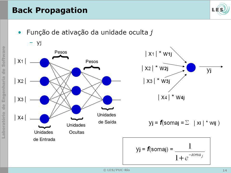 Back Propagation Função de ativação da unidade oculta j | x1 | * w1j