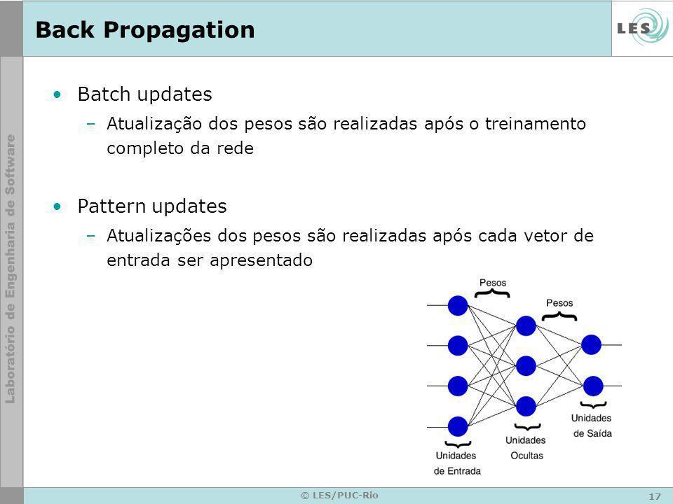 Back Propagation Batch updates Pattern updates