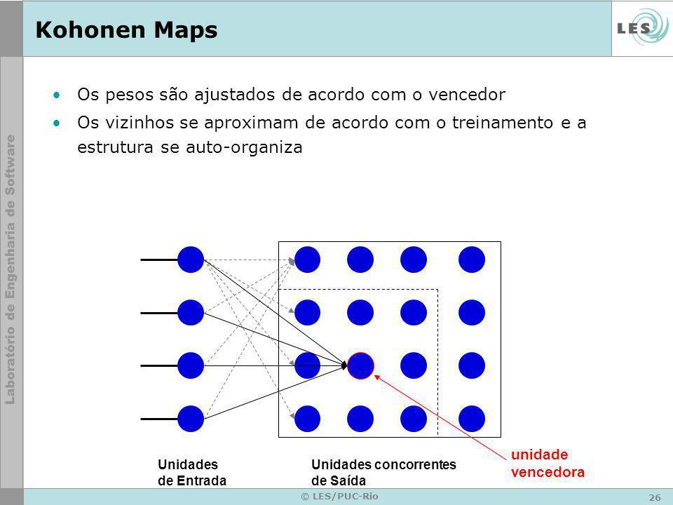 Kohonen Maps Os pesos são ajustados de acordo com o vencedor