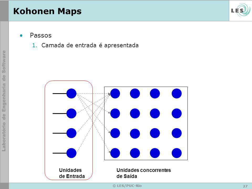 Kohonen Maps Passos Camada de entrada é apresentada Unidades