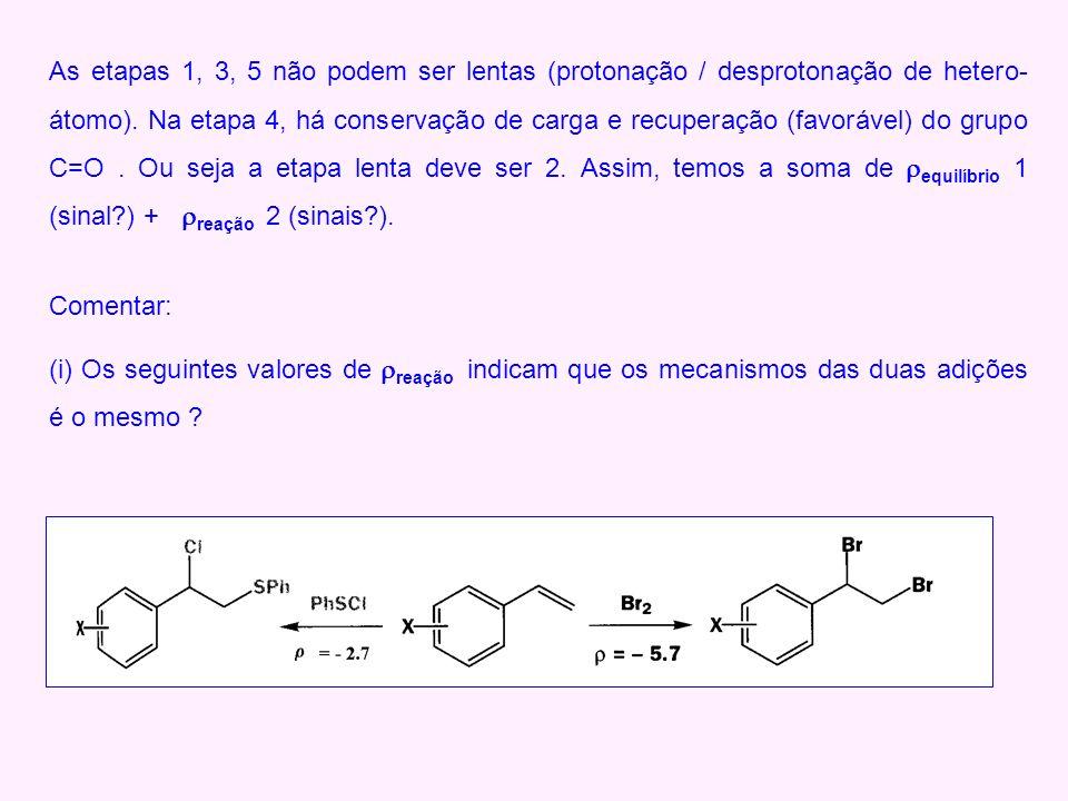 As etapas 1, 3, 5 não podem ser lentas (protonação / desprotonação de hetero-átomo). Na etapa 4, há conservação de carga e recuperação (favorável) do grupo C=O . Ou seja a etapa lenta deve ser 2. Assim, temos a soma de equilíbrio 1 (sinal ) + reação 2 (sinais ).
