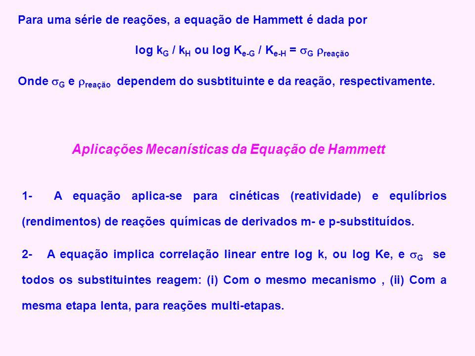 Aplicações Mecanísticas da Equação de Hammett