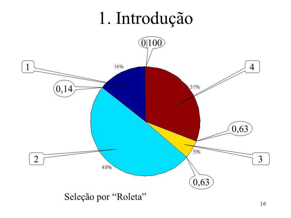 1. Introdução 0|100 1 4 0,14 0,63 2 3 0,63 Seleção por Roleta