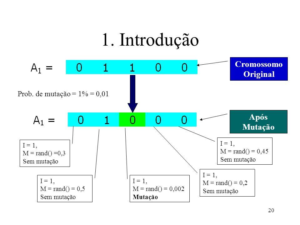 1. Introdução Cromossomo Original Após Mutação