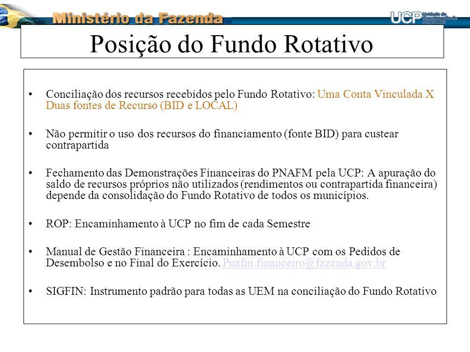 Posição do Fundo Rotativo