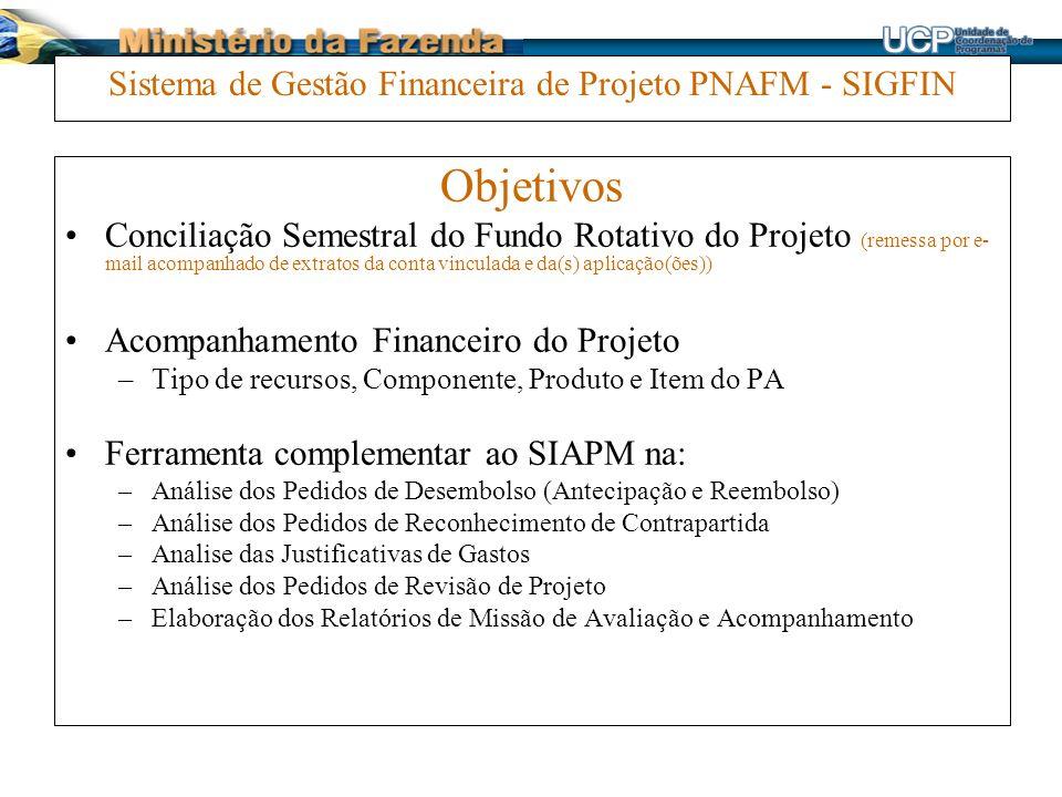 Sistema de Gestão Financeira de Projeto PNAFM - SIGFIN