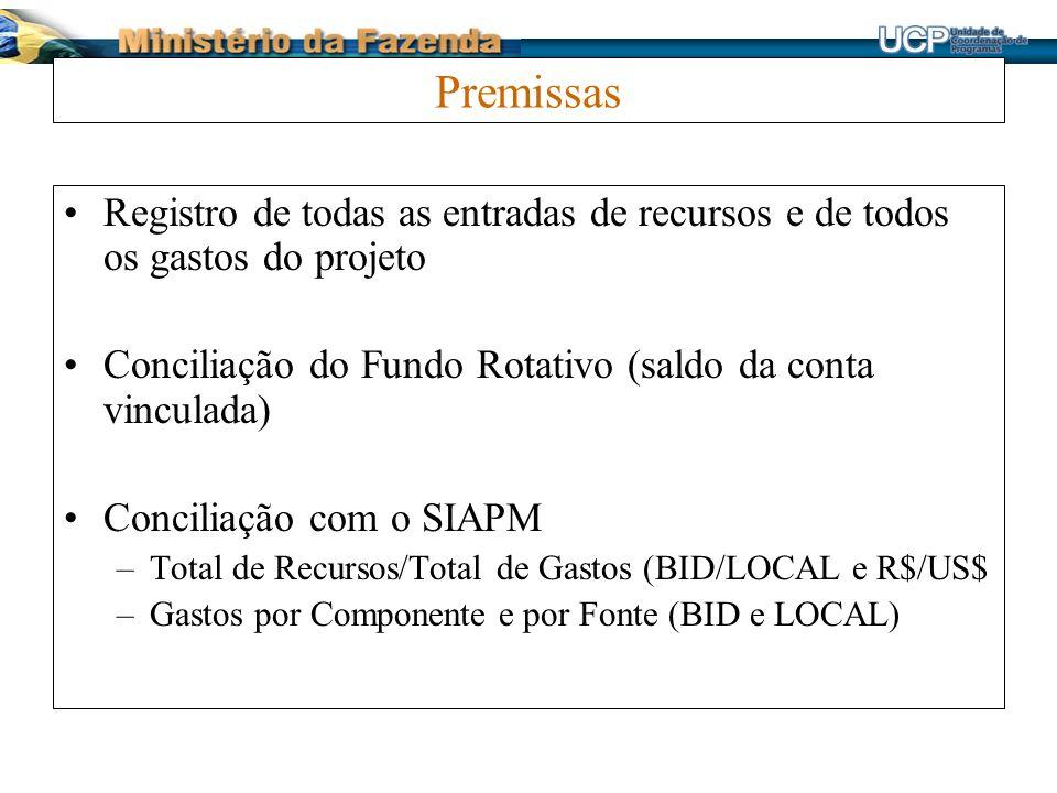 Premissas Registro de todas as entradas de recursos e de todos os gastos do projeto. Conciliação do Fundo Rotativo (saldo da conta vinculada)