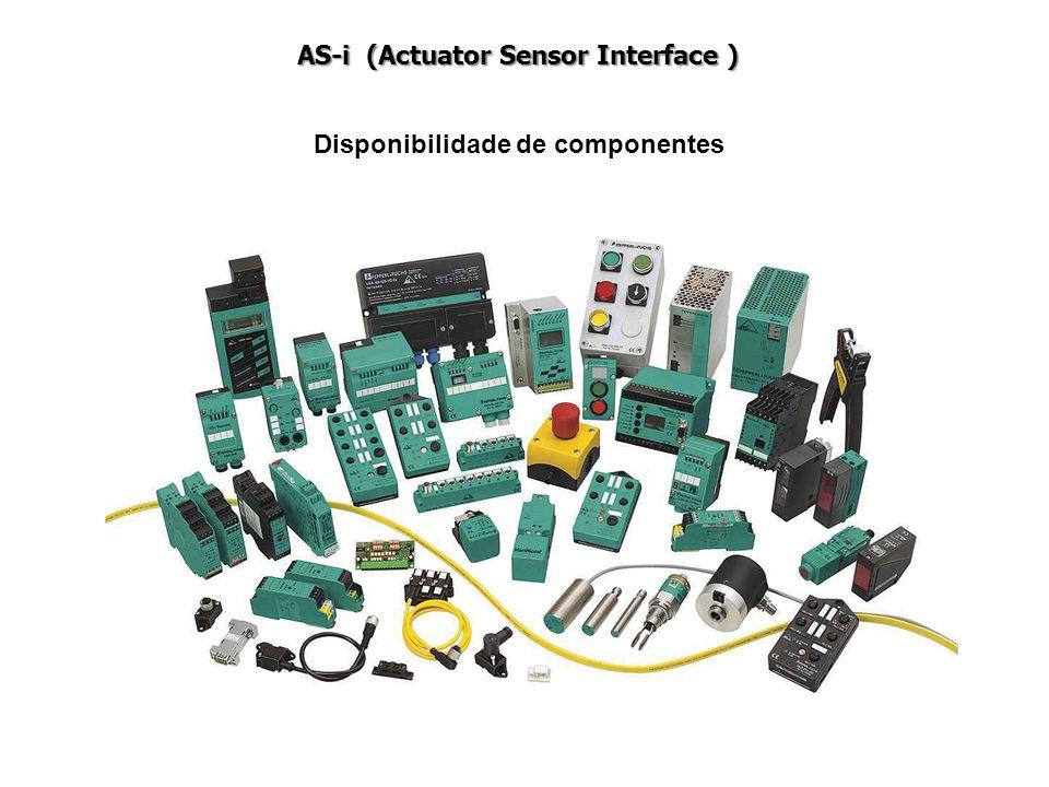 Disponibilidade de componentes