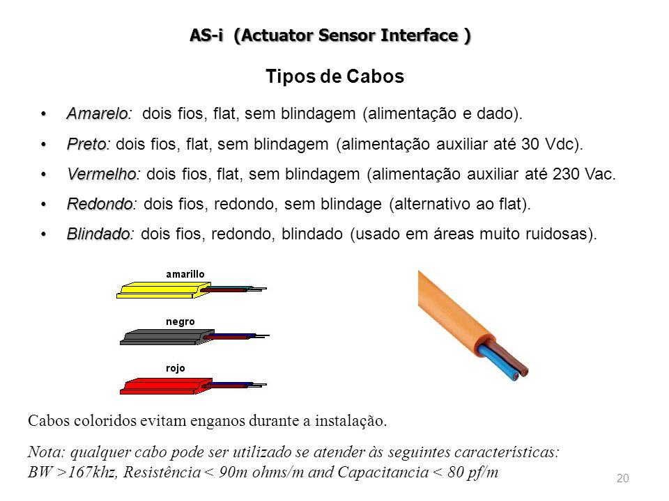 Tipos de Cabos AS-i (Actuator Sensor Interface )