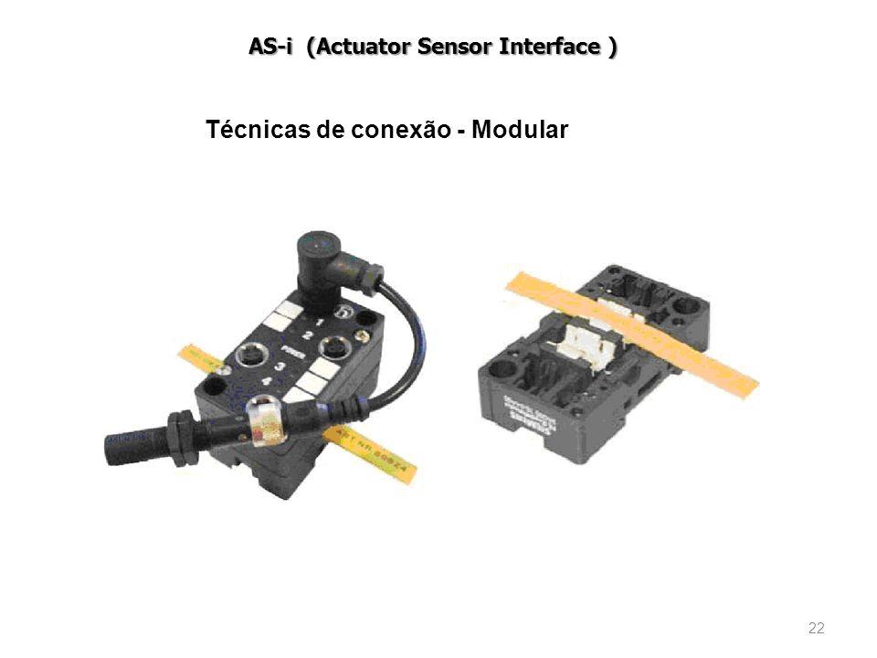 Técnicas de conexão - Modular