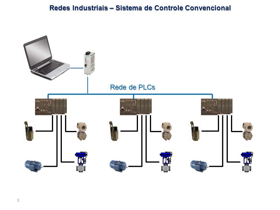 Redes Industriais – Sistema de Controle Convencional
