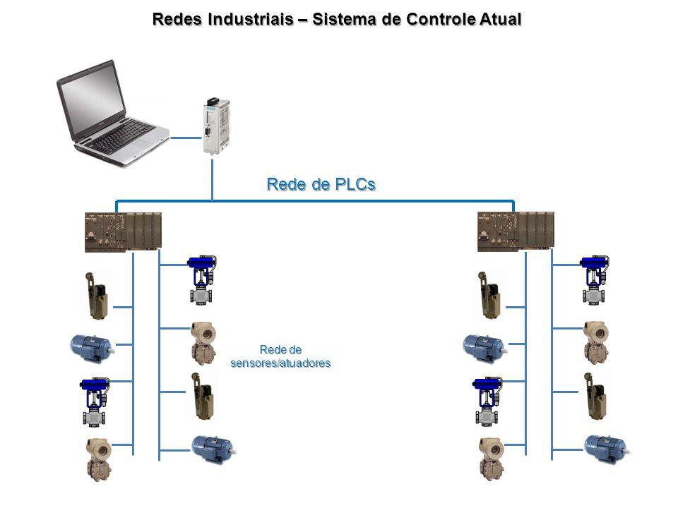 Redes Industriais – Sistema de Controle Atual