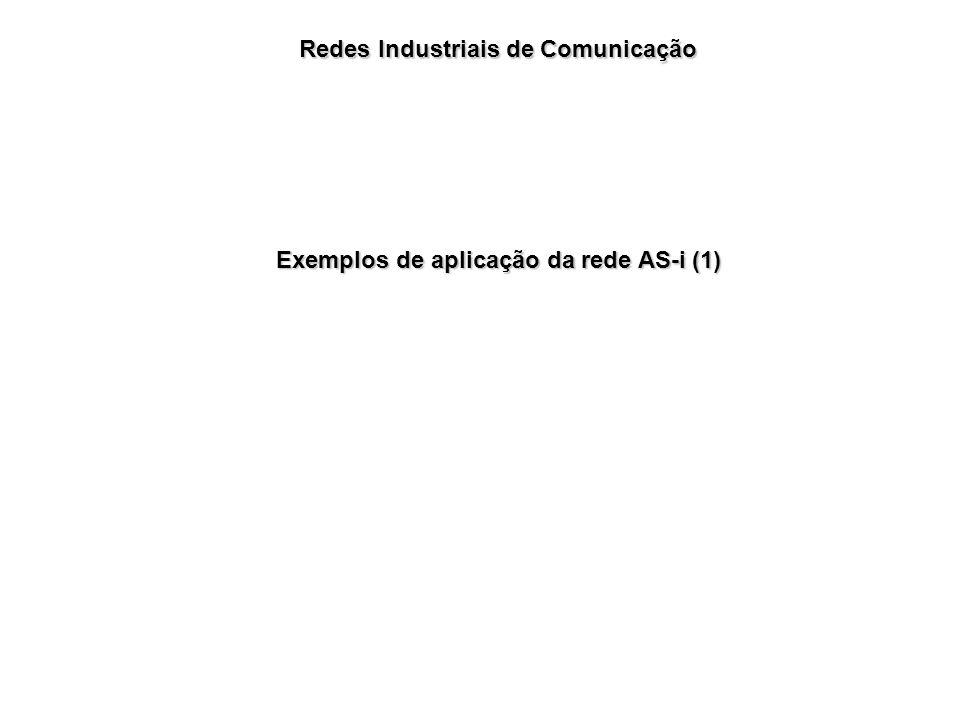 Redes Industriais de Comunicação