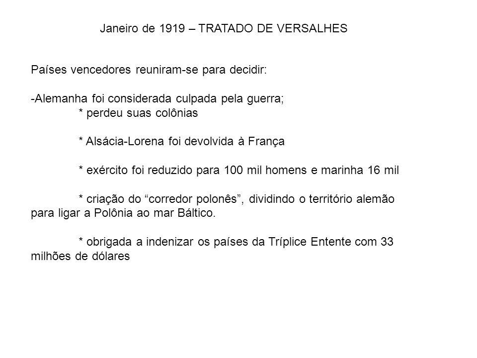 Janeiro de 1919 – TRATADO DE VERSALHES