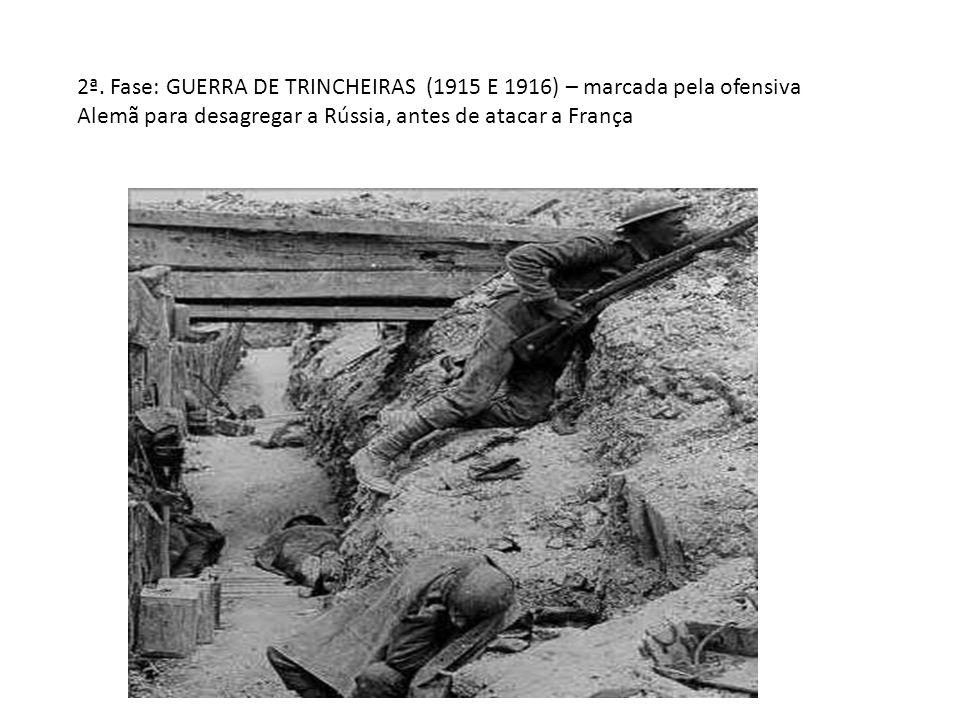 2ª. Fase: GUERRA DE TRINCHEIRAS (1915 E 1916) – marcada pela ofensiva