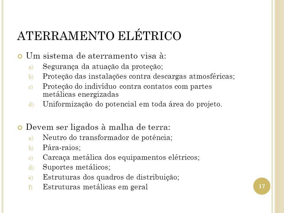 ATERRAMENTO ELÉTRICO Um sistema de aterramento visa à: