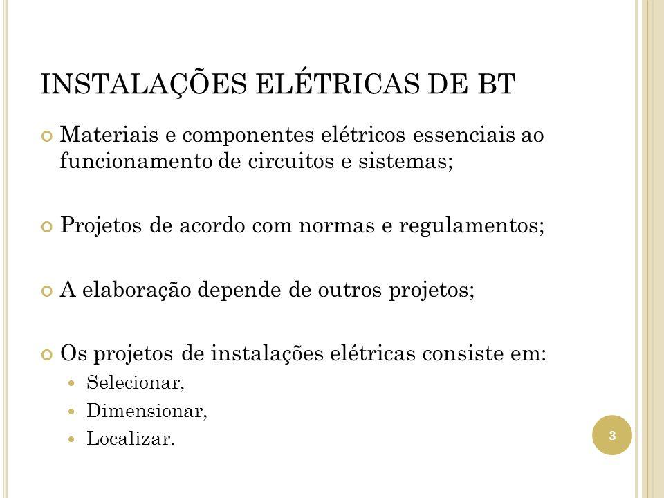INSTALAÇÕES ELÉTRICAS DE BT