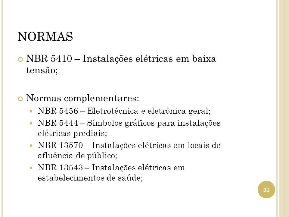NORMAS NBR 5410 – Instalações elétricas em baixa tensão;