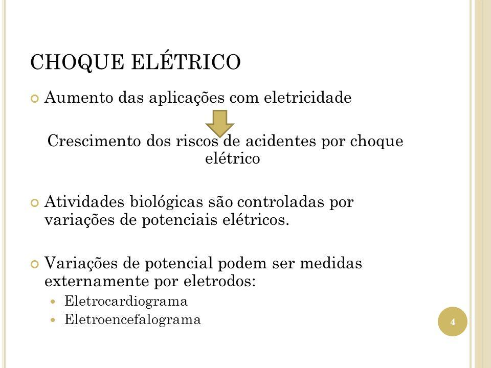 Crescimento dos riscos de acidentes por choque elétrico