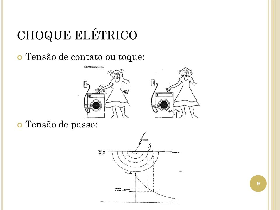 CHOQUE ELÉTRICO Tensão de contato ou toque: Tensão de passo: