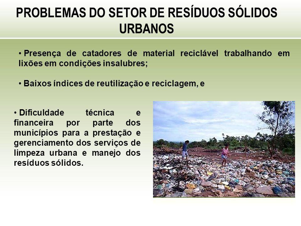 PROBLEMAS DO SETOR DE RESÍDUOS SÓLIDOS URBANOS