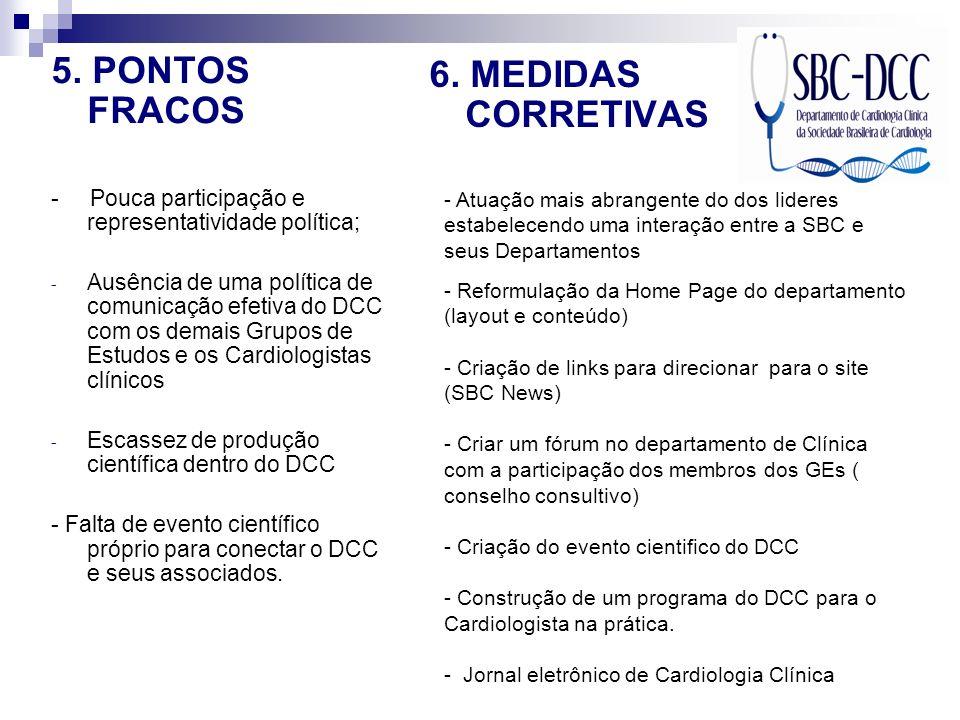 5. PONTOS FRACOS 6. MEDIDAS CORRETIVAS