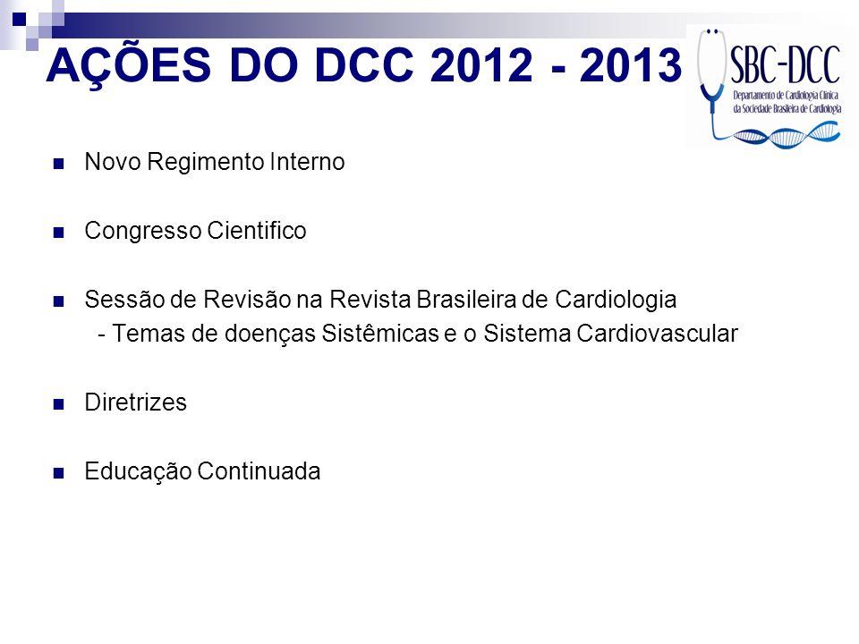 AÇÕES DO DCC 2012 - 2013 Novo Regimento Interno Congresso Cientifico