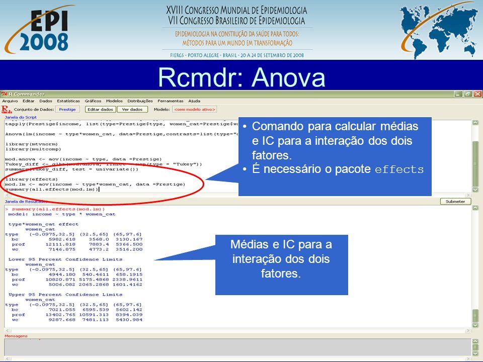 Rcmdr: Anova Comando para calcular médias e IC para a interação dos dois fatores. É necessário o pacote effects.