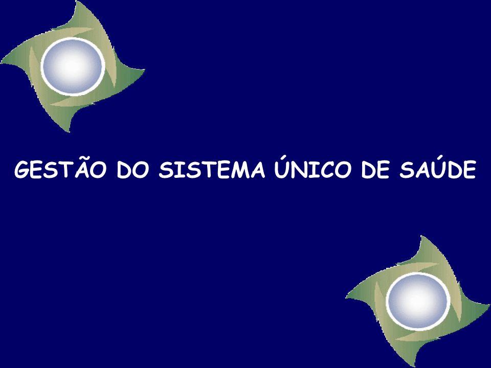 GESTÃO DO SISTEMA ÚNICO DE SAÚDE